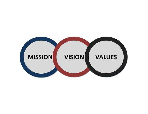 Mission, Vision and Values - picture